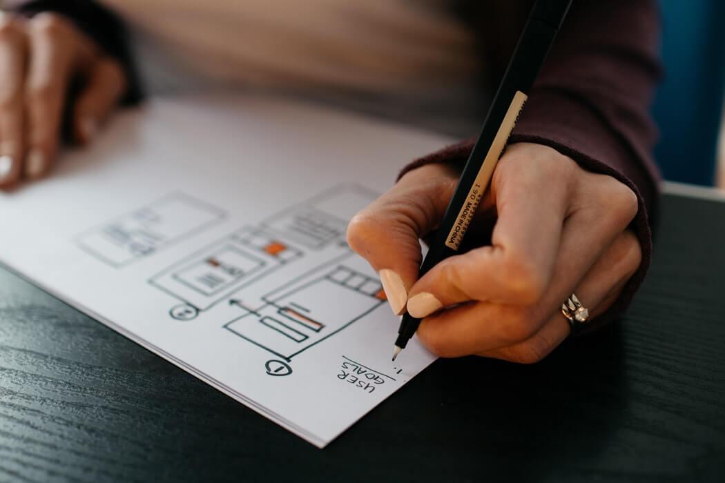 Business support design